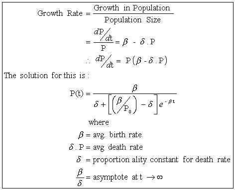 limits to growth summary pdf